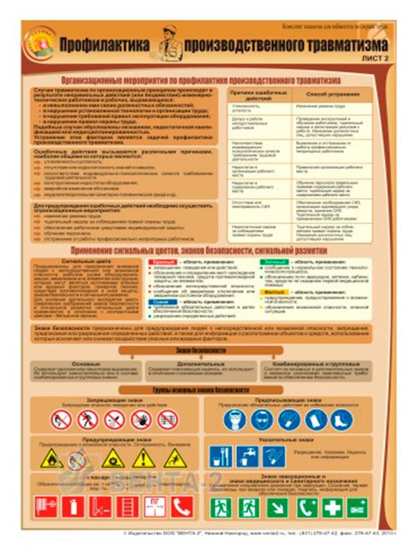 Плакаты «Профилактика производственного травматизма» (В-05, ламинированная бумага, A2, 3 листа)