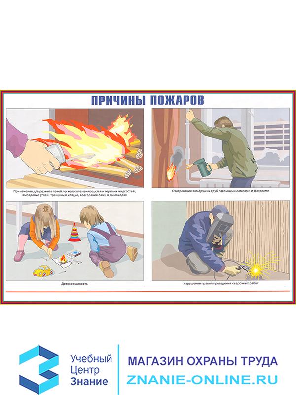 Плакаты «Умей действовать при пожаре» (ВЗ-04, бумага, А3, 10 листов)