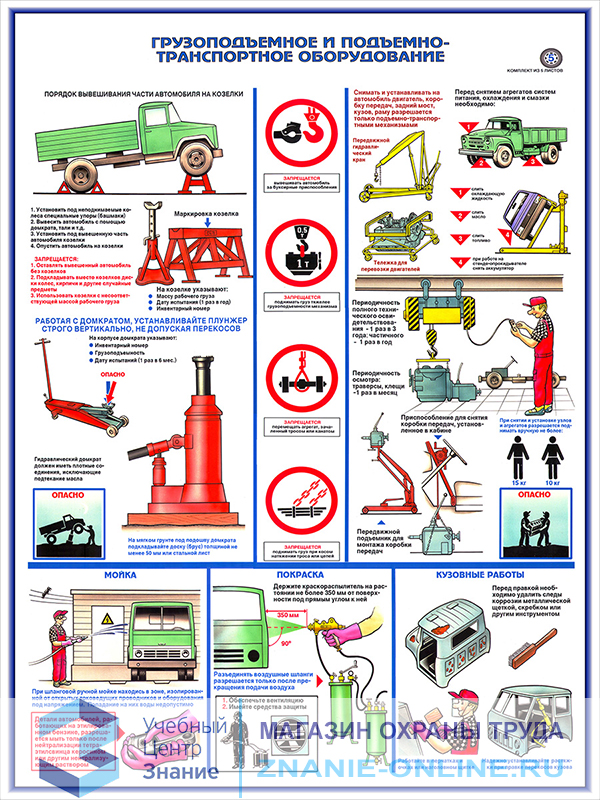 Плакаты «Безопасность труда при ремонте автомобилей» (С-02, ламинированная бумага, А2, 5 листов)
