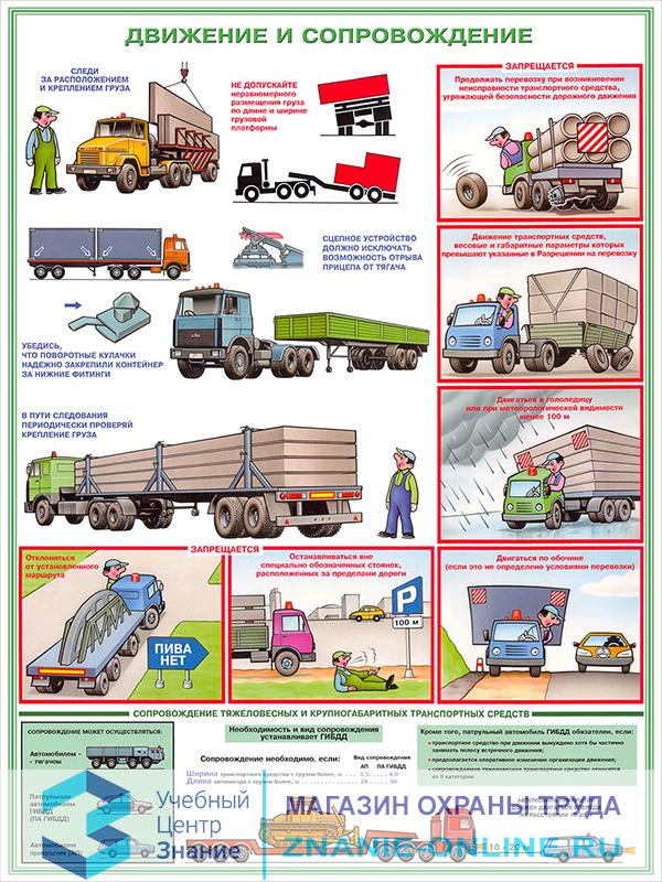 Плакаты «Перевозка крупногабаритных и тяжеловесных грузов» (С-06, ламинированная бумага, А2, 4 листа)