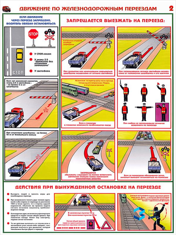 Плакаты «Движение по железнодорожным переездам» (С-11, ламинированная бумага, А2, 2 листа)
