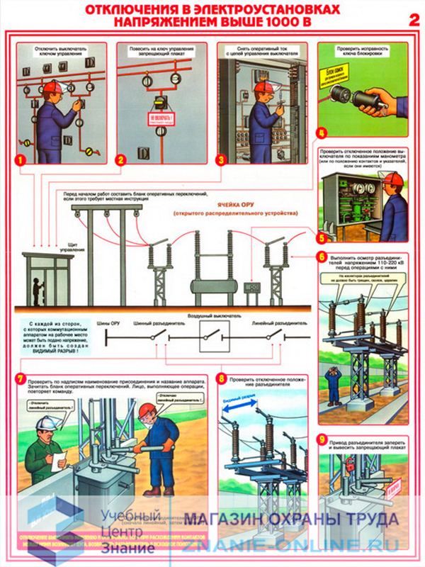 Плакаты «Технические меры электробезопасности» (С-62, ламинированная бумага, А2, 4 листа)