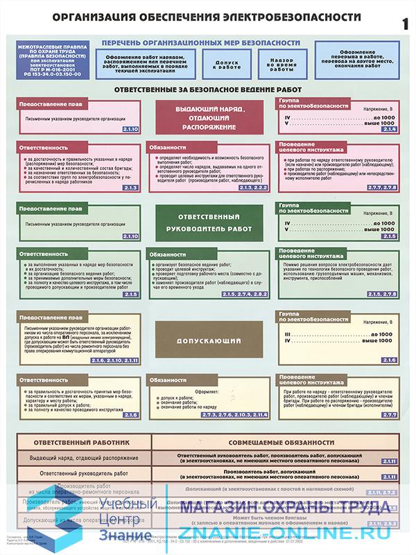Плакаты «Организация обеспечения электробезопасности» (С-63, ламинированная бумага, А2, 3 листа)