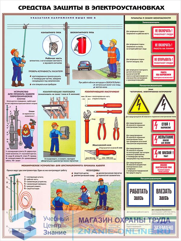 Плакаты «Средства защиты в электроустановках» (С-65, ламинированная бумага, А2, 3 листа)
