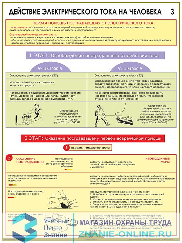 Плакаты «Действие электрического тока на человека» (М-04, ламинированная бумага, А2, 3 листа)