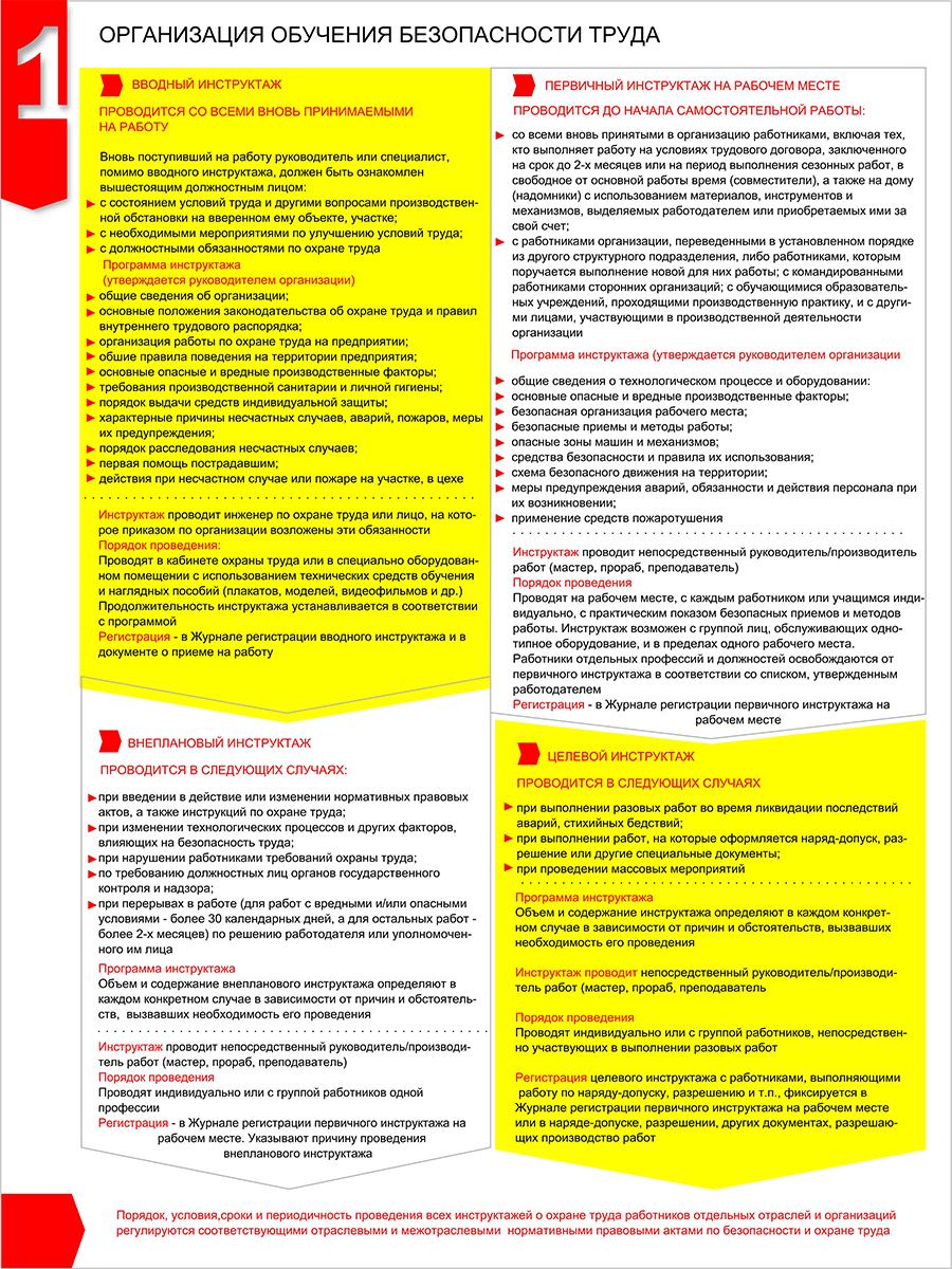 Плакаты «Организация обучения безопасности труда» (М-26, ламинированная бумага, А2, 2 листа)