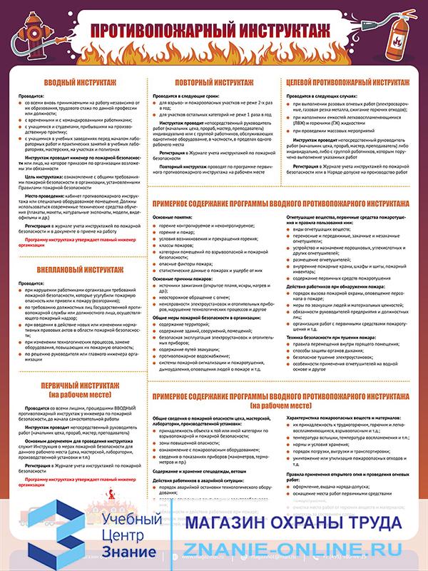 Плакат «Противопожарный инструктаж» (М-42, ламинированная бумага, А2, 1 лист)
