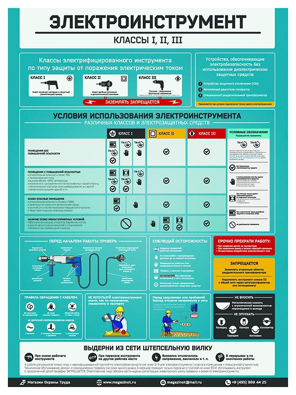 Плакат «Электроинструмент - электробезопасность» (М-66, ламинированная бумага, А2, 1 лист)