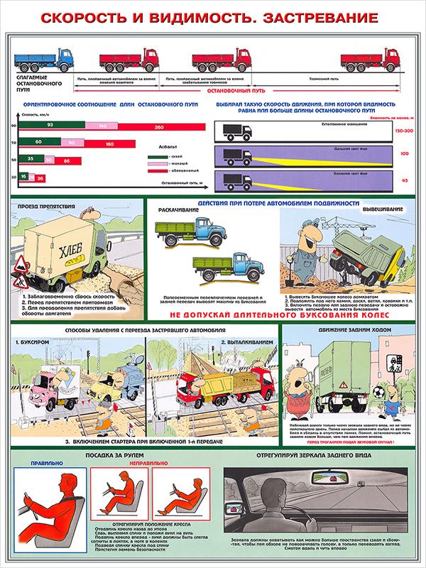 Плакаты «Вождение автомобиля в сложных условиях» (С-05, ламинированная бумага, А2, 5 листов)
