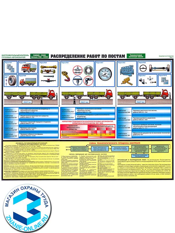 Плакаты «Инструментальный контроль грузовых автомобилей» (С-14, ламинированная бумага, А2, 5 листов)