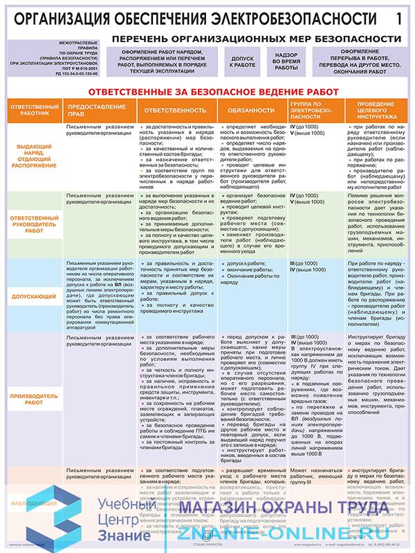 Плакаты «Организация обеспечения электробезопасности» (М-03, ламинированная бумага, А2, 2 листа)