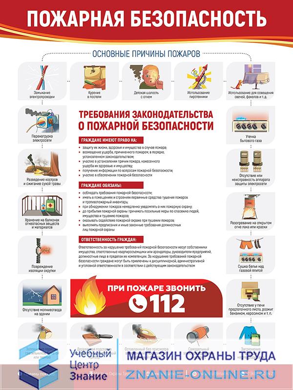 Плакаты «Пожарная безопасность» (М-41, ламинированная бумага, А2, 4 листа)