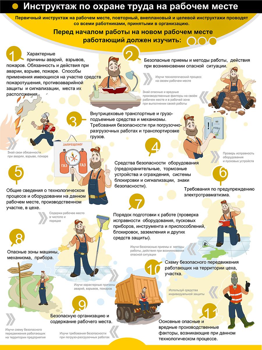 Плакат «Инструктаж по охране труда на рабочем месте» (М-68, ламинированная бумага, А2, 1 лист)